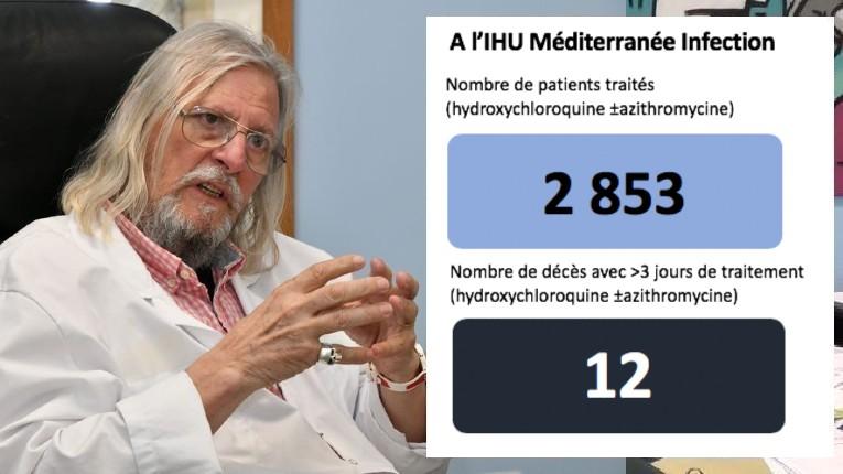 Le chiffre du jour du professeur Raoult : à l'IHU Méditerranée 2853 patients traités à l'hydroxychloroquine, 12 morts