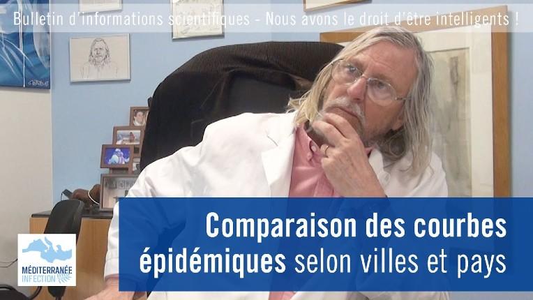 Coronavirus: « La mortalité à Paris est plus de cinq fois supérieure à celle de Marseille. On doit se poser des questions très sérieuses sur la gestion de l'épidémie » estime le professeur Raoult (Vidéo)