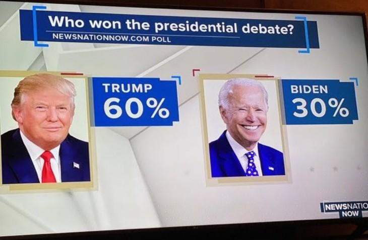 Débat Trump vs Biden: Si pour BFM et les médias de gauche Biden a gagné le débat, aux USA les choses sont bien différentes… Analyse