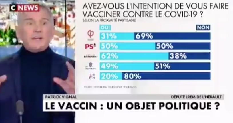 Patrick Vignal LREM vaccin Covid