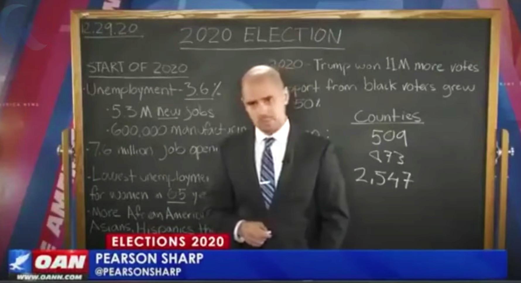 Elections US: Pearson Sharp sur One America News «Trump a remporté 2 547 comtés alors que Biden n'a remporté que 509 comtés, 364 de moins qu'Obama. Une victoire écrasante pour Trump» (Vidéo)