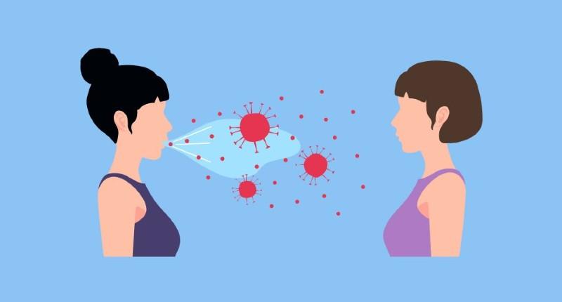 Explosif: Une nouvelle étude portant sur 10 millions de personnes révèle que les personnes positives asymptomatiques au Covid  ne sont pas contagieuses, seuls les malades pourraient transmettre le virus. Silence dans les médias, pourquoi ?