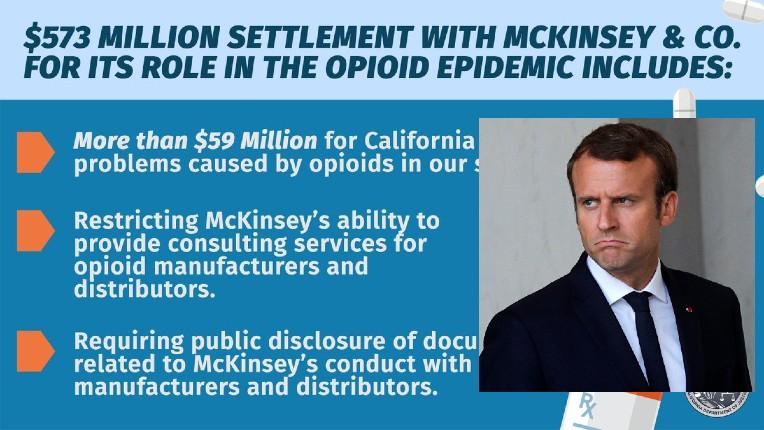 Mauvaise nouvelle pour Macron : le cabinet de conseil «vaccination» McKinseyvient d'être condamné à 573 millions de dollars pour fraude et dissimulation