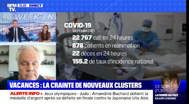 Les journalistes de BFM en flagrant délit de mentir en affirmant que «les réanimations sont en hausse de 70%», le virologue Claverie «C'est faux ! Sur CovidTracker 79 malades contre 118 la veille sont entrés à l'hôpital» (Vidéo)