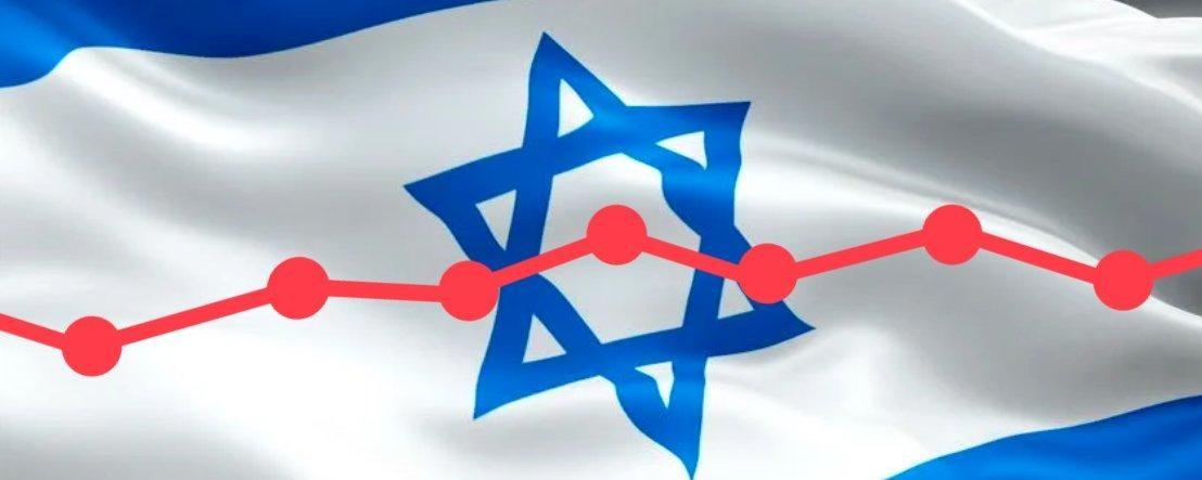 Quelques chiffres et faits en Israël : aucune hausse de la mortalité due au Covid, l'augmentation des cas «positifs» est uniquement due à l'augmentation du nombre de personnes testées, autant de formes graves chez les vaccinés que chez les non-vaccinés