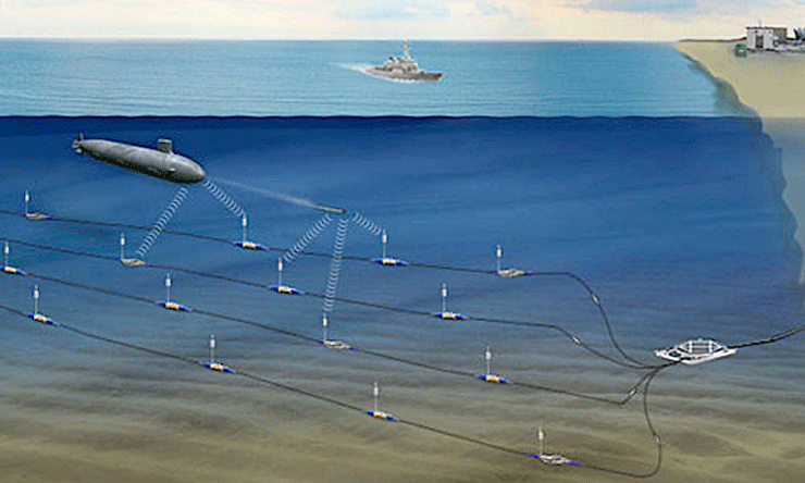 UNDERWATER HARBOUR DEFENCE,SURVEILLANCE SYSTEM LAUNCHED